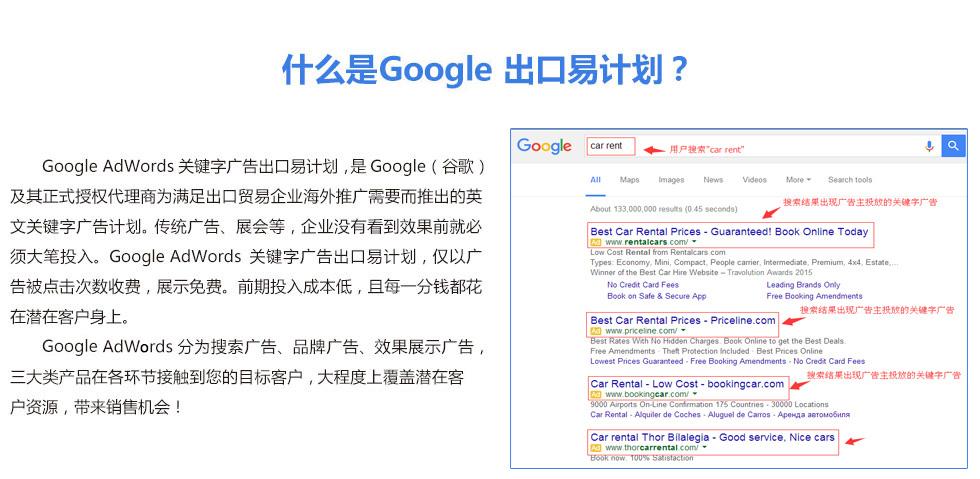 什么是Google出口易计划