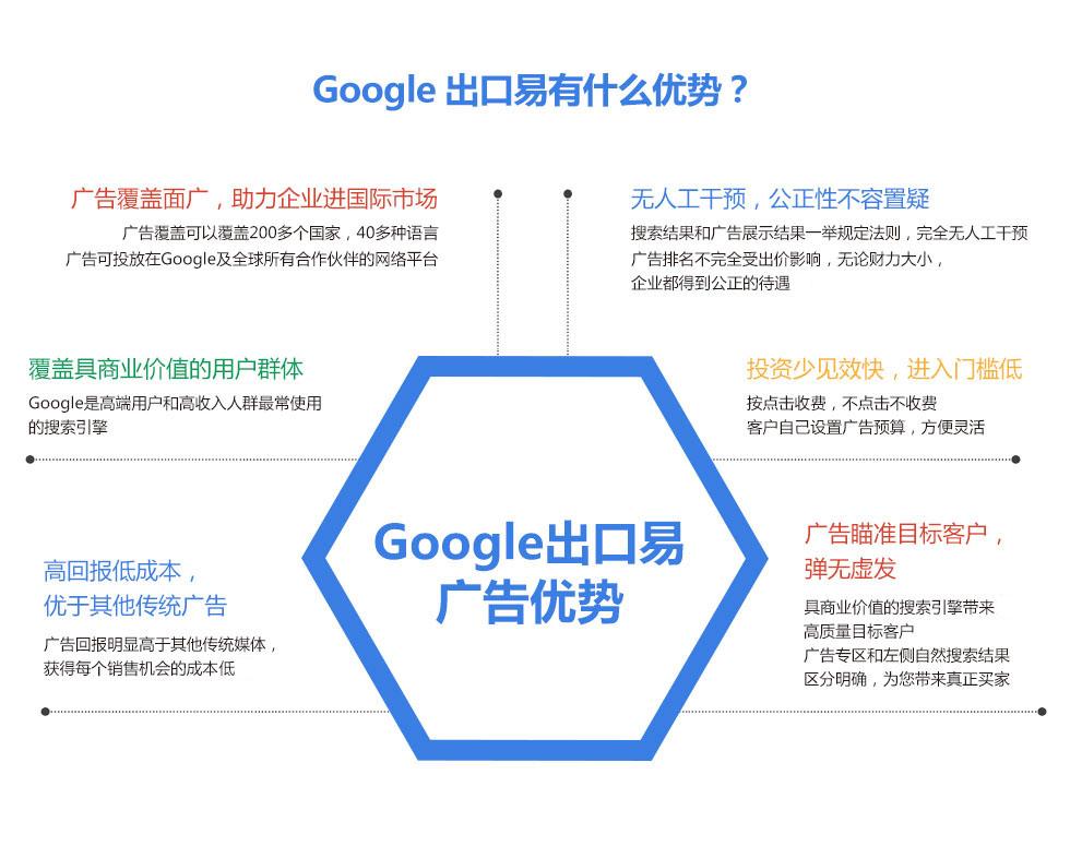 Google出口易有什么优势?