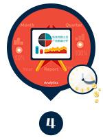 成本低于同行业广告平台